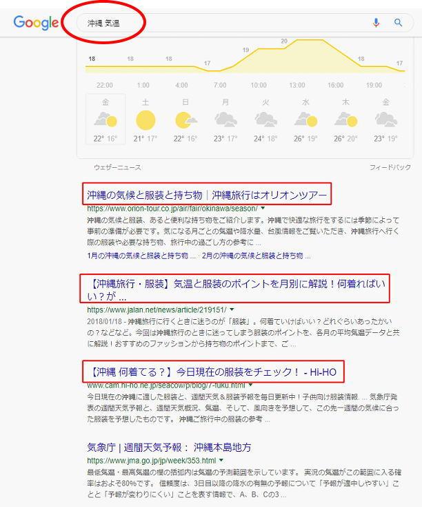 沖縄気温の検索意図は?